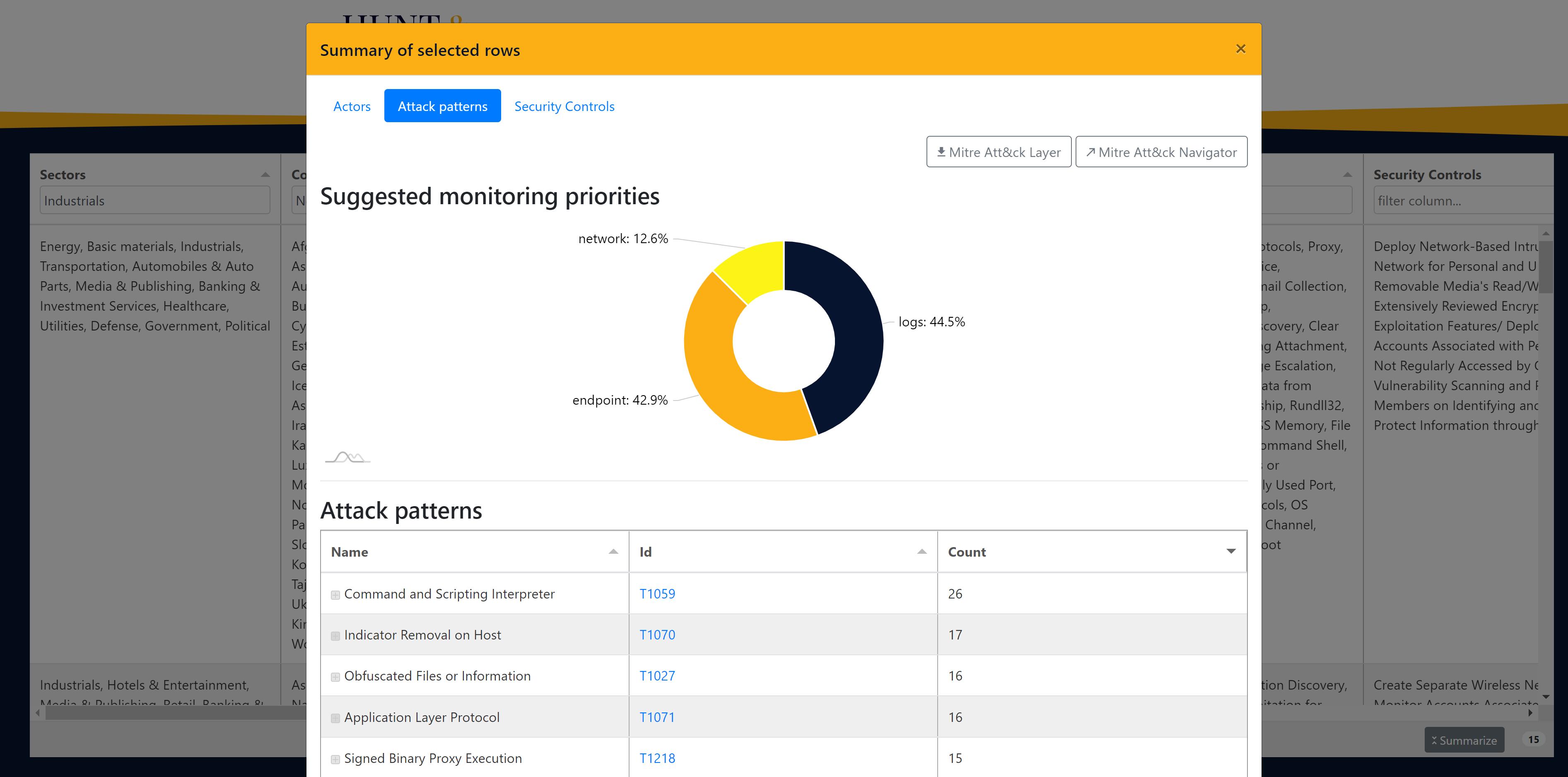 hh-diagnostic-summary-monitoring-technologies