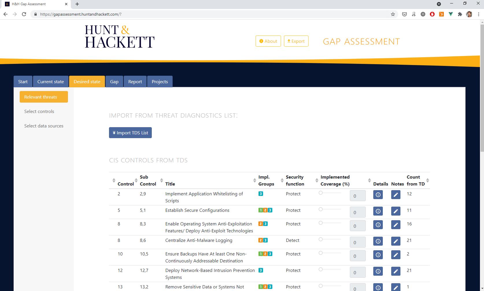 Screenshot of the Hunt & Hackett Gap Assessment platform